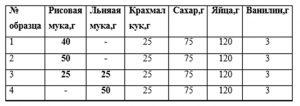 kasiyanova01